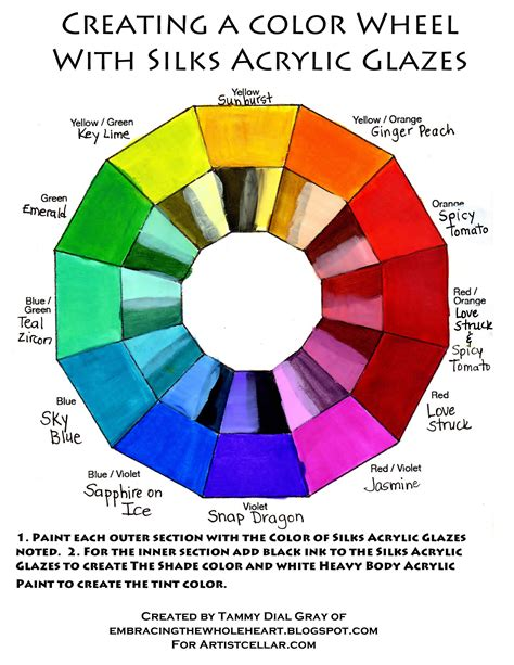creating a color wheel with silks acrylic glazes by tammy