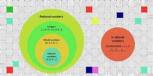 Numbers  Number System And Basic Arithmetic Operations