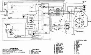 Mahindra Glow Plug Wiring Diagram