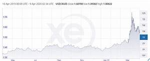 Dollar Exchange Rate Today April 9 Euro Might Suffer