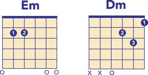 City Of New Orleans Guitar Chords Images