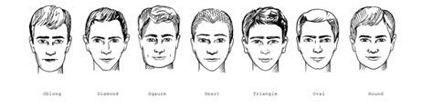 The Best Glasses For All Face Shapes How To Choose Perfect