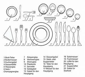 Tisch Eindecken Gastronomie : osteressen tisch eindecken so macht man es richtig ordnungsliebe ~ Heinz-duthel.com Haus und Dekorationen