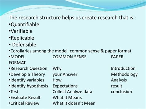Write a conclusion term paper warehouse review homework chart for home pay for paper writing