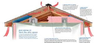 Insulating A Cathedral Ceiling Building Science by A Crash Course In Roof Venting Fine Homebuilding