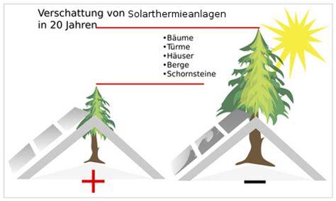Nord West Ausrichtung Sonne by Die Optimale Ausrichtung Einer Solarthermieanlage