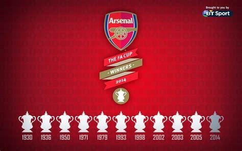 Just Arsenal News | Arsenal Transfer News & Rumours | Arsenal FC Team news