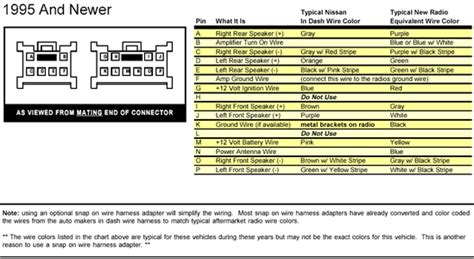 2012 Nissan Sentra Radio Wiring Harnes by Solved Nissan Vanette Wiring Diagram For Radio Or Colour