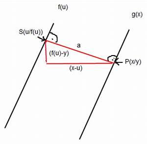 Abstand Zweier Funktionen Berechnen : kurve gesucht die zu gegebener funktion immer gleichen abstand hat mathelounge ~ Themetempest.com Abrechnung