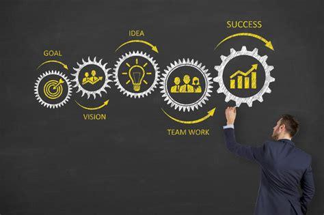 key techniques  continuous improvement  corporate