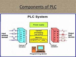 Presentation For Eee Engineer On Plc By Dilip Kumar