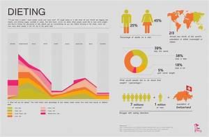 Mayo Clinic Diet Diet Wiki Diet Infographic Diet Wiki Fandom Powered By Wikia