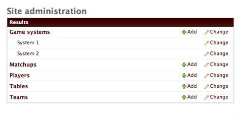 Django Template List Index by Templates Customize Django Admin Index Page To Display