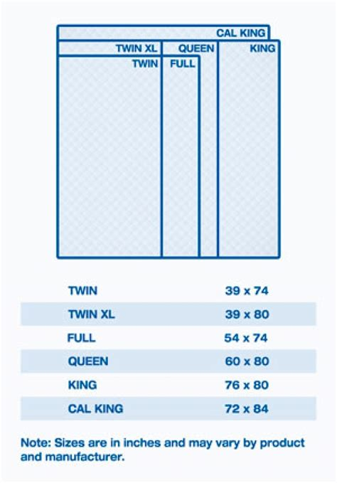 size of mattress mattress size chart and mattress dimensions sleep