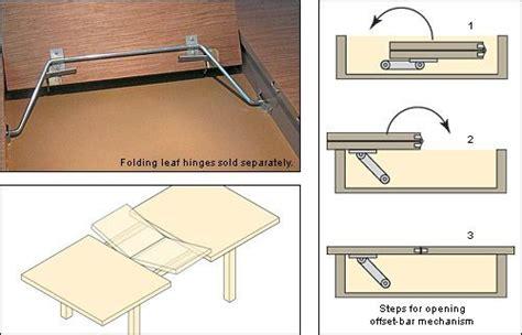 Offset-bar Leaf-mount Mechanism