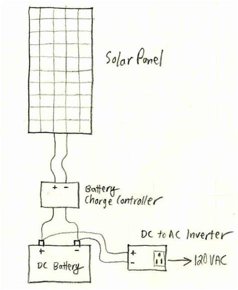 Solar Power System Diagram Basic Building Blocks