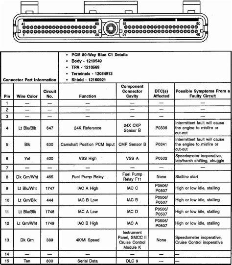 2005 Silverado Pcm Wiring Diagram by 3100 Wiring Diagrams Pennock S Fiero Forum