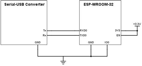 Esp Wroom Tutorial Uploading Program With Arduino