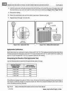 Bobcat 2200 2200s 2300 Utility Vehicle Service Manual Pdf