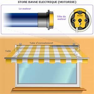 Moteur Pour Store Banne : moteur de store banne filaire ou radio avec t l commande ~ Dailycaller-alerts.com Idées de Décoration