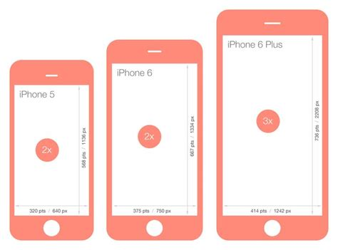 size of the iphone 6 25 best ideas about iphone 6 screen size on
