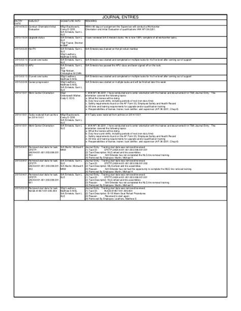 afto form 781a ebook