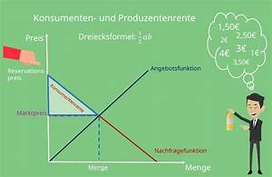 Konsumentenrente Berechnen Formel : konsumenten und produzentenrente so bestehst du deine ~ Haus.voiturepedia.club Haus und Dekorationen