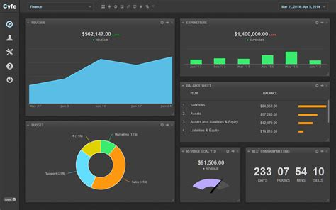 Our Top 7 Tips On Creating Dashboards