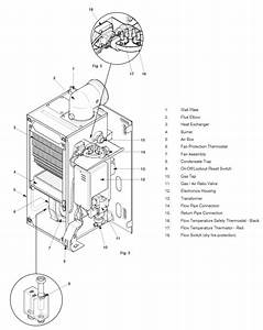 Boiler Manuals  Potterton Promax 24he Products