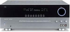10 Best Cheap Stereo Receiver 2020