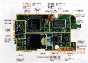 Samsung 800 Mobile Phone Maintenance Circuit Diagram