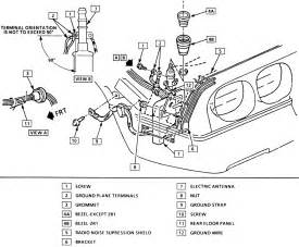 similiar f radio wiring keywords 94 ford f 150 wiper motor wiring diagram