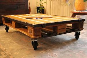 Fabriquer Une Table Basse En Palette : realiser une table basse avec une palette ~ Melissatoandfro.com Idées de Décoration