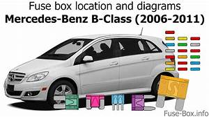 Fuse Box Location And Diagrams  Mercedes-benz B-class  2006-2011