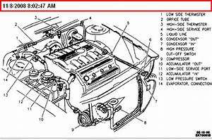 How Do Add Freon In My 1997 Cadillac Sts