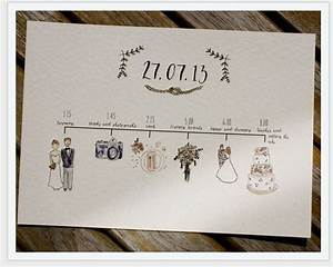 which one wedding invitation cards do you like cards With wedding invitation maker for friends