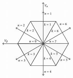 Voltage Vector Diagram For A Dtc