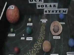 Solar System Model Science Project - Pics about space