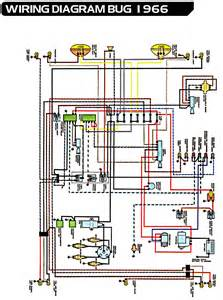 1966 vw bug wiring diagram 1966 image wiring diagram similiar 1966 vw beetle wiring diagram keywords on 1966 vw bug wiring diagram