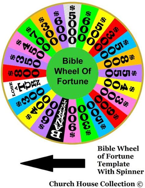 fortune wheel bible template game games printable spinner churchhousecollection cake sunday coloring templates children youth math box version division puzzle