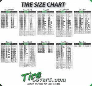 Tire Diameter Chart Amulette