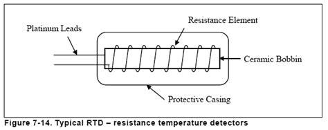 chapter 7 temperature measurement resistance temperature detectors engineering360
