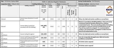 asbestos register asbestostestingcomau