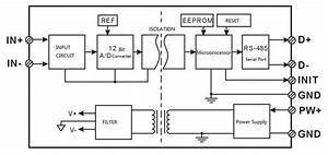 data acquisition module application in the plc control With rs232 rs485 isolated converter communication module dat35802w