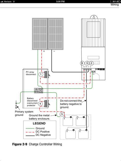 wiring diagram for lithonia lighting lithonia emergency lighting wiring diagram emergency light