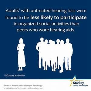 Social Life Benefits Of Treating Hearing Loss