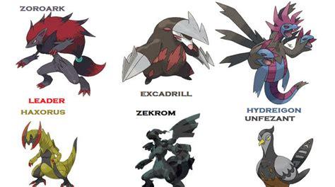 The Final Battle By Pokemon