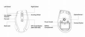 Imouse M20b - Wireless Ergonomic Optical Mouse