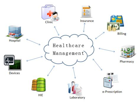 Healthcare Management. Annuity Insurance Leads Patriot Risk Services. Sheepshead Bay Oral Surgery Sony T V India. Oklahoma Drug Rehab Centers Ux Testing Tools. Certified Medication Aide Classes Online. Freelance Graphic Design Websites. Debit Card Payday Advance First Dwi In Texas. Can You Have More Than One Roth Ira. California University Online