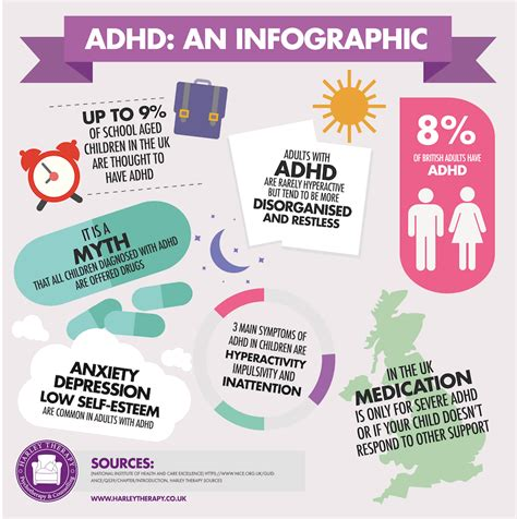 adhd guide help for attention deficit hyperactivity disorder 714   ADHDinfographicHarleyTherapy